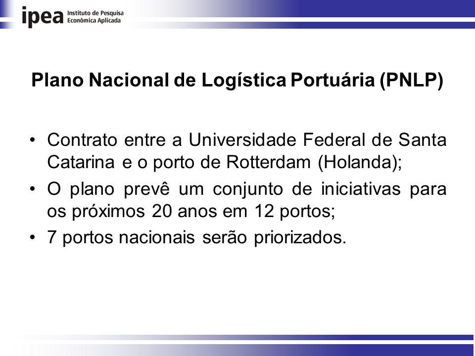 Plano Nacional de Logística Portuária (PNLP)