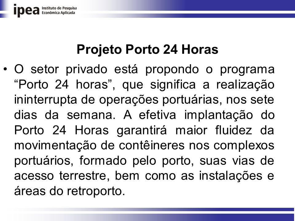 Projeto Porto 24 Horas