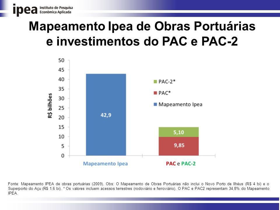 Mapeamento Ipea de Obras Portuárias e investimentos do PAC e PAC-2
