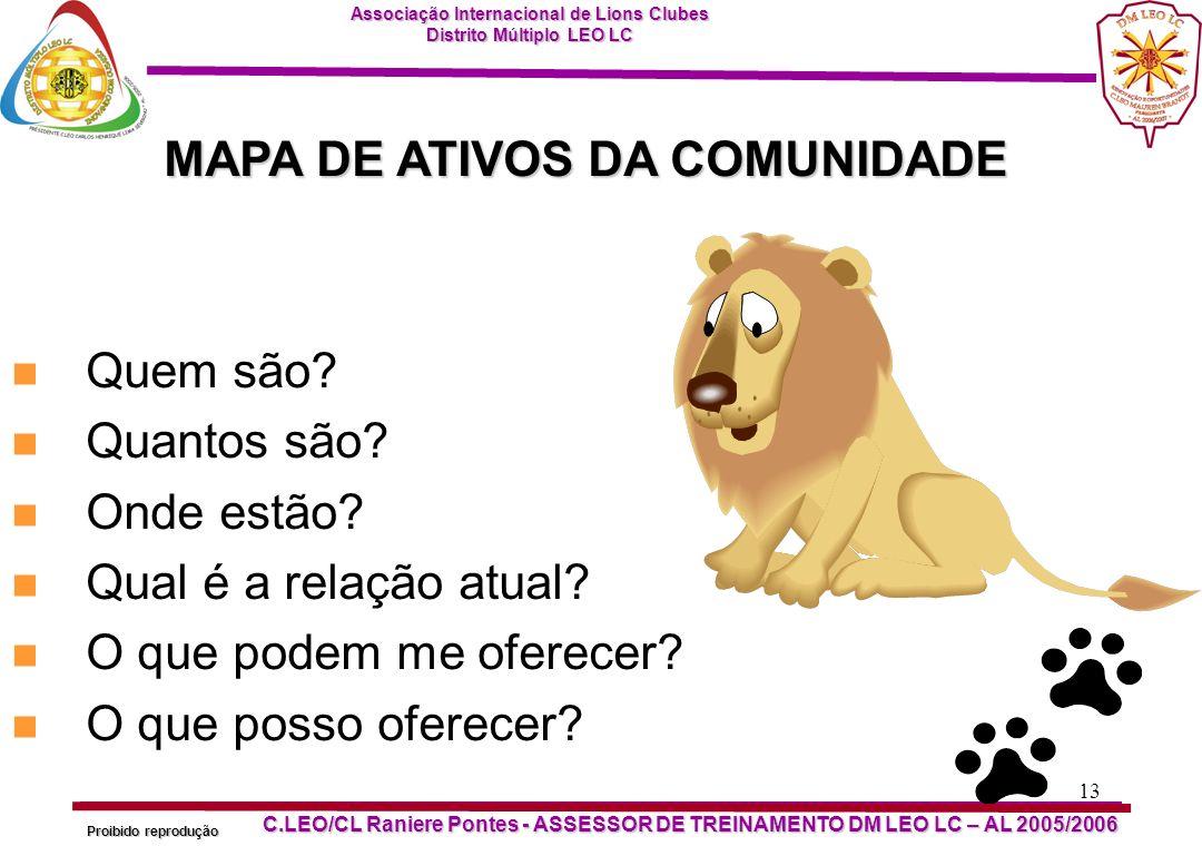 MAPA DE ATIVOS DA COMUNIDADE
