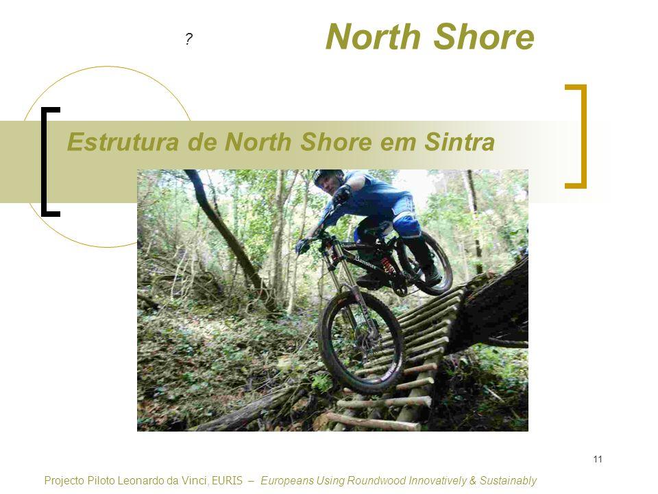 North Shore Estrutura de North Shore em Sintra