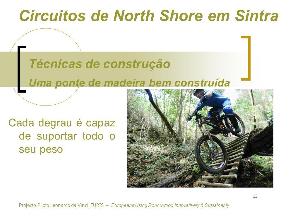 Circuitos de North Shore em Sintra