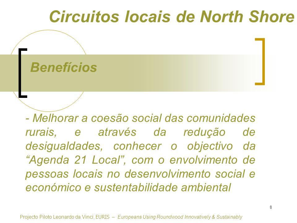 Circuitos locais de North Shore