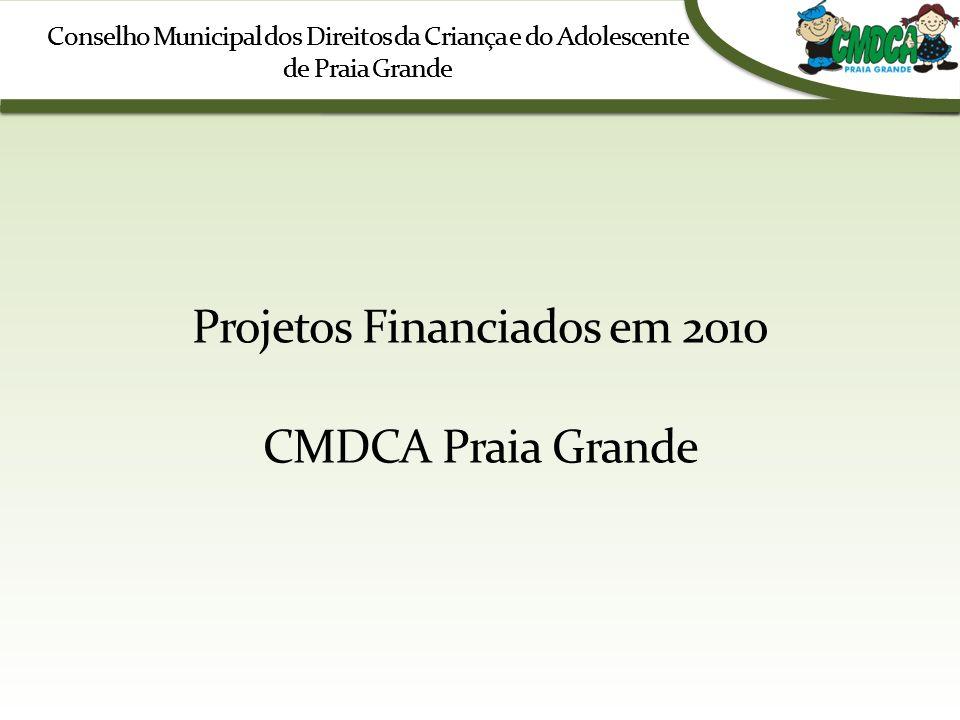Projetos Financiados em 2010
