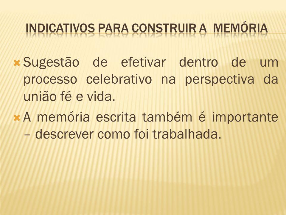 Indicativos para construir a memória