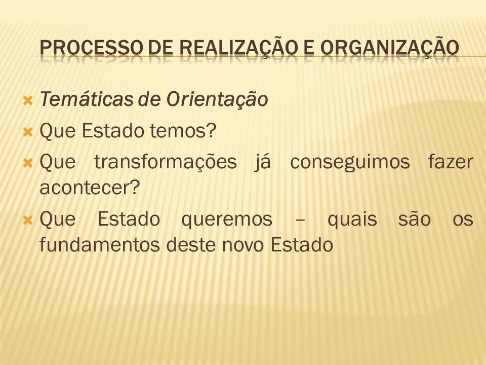 Processo de realização e organização