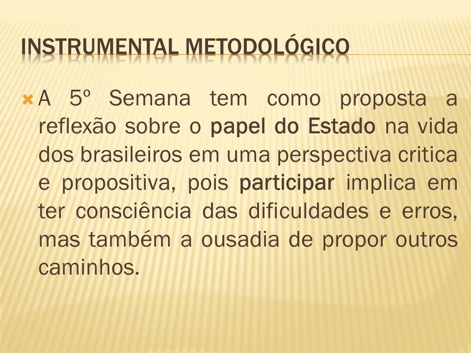 Instrumental metodológico