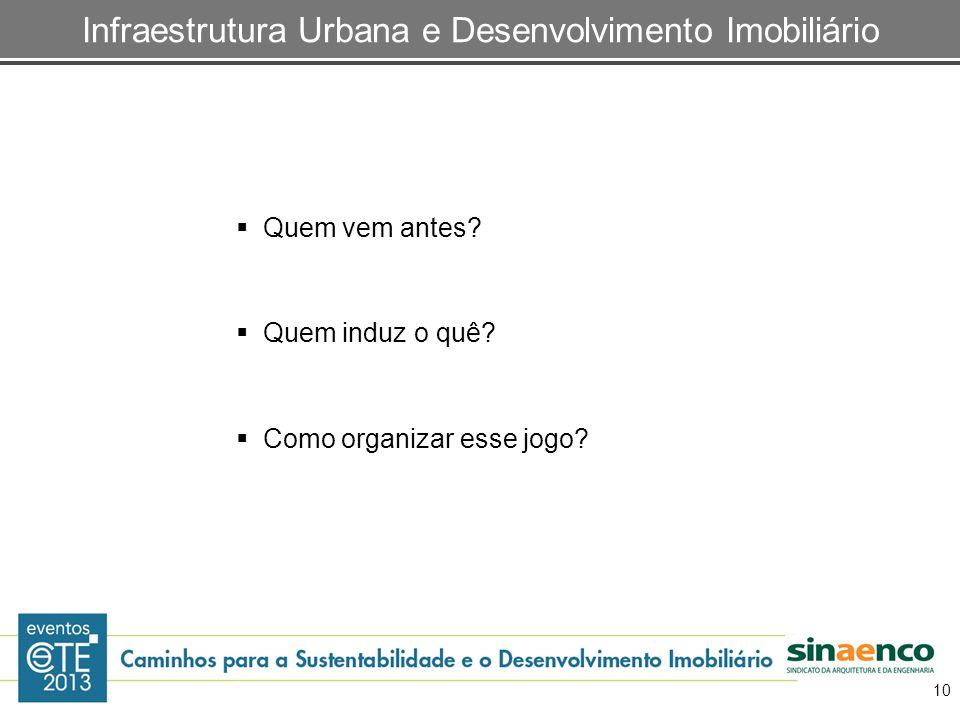 Infraestrutura Urbana e Desenvolvimento Imobiliário