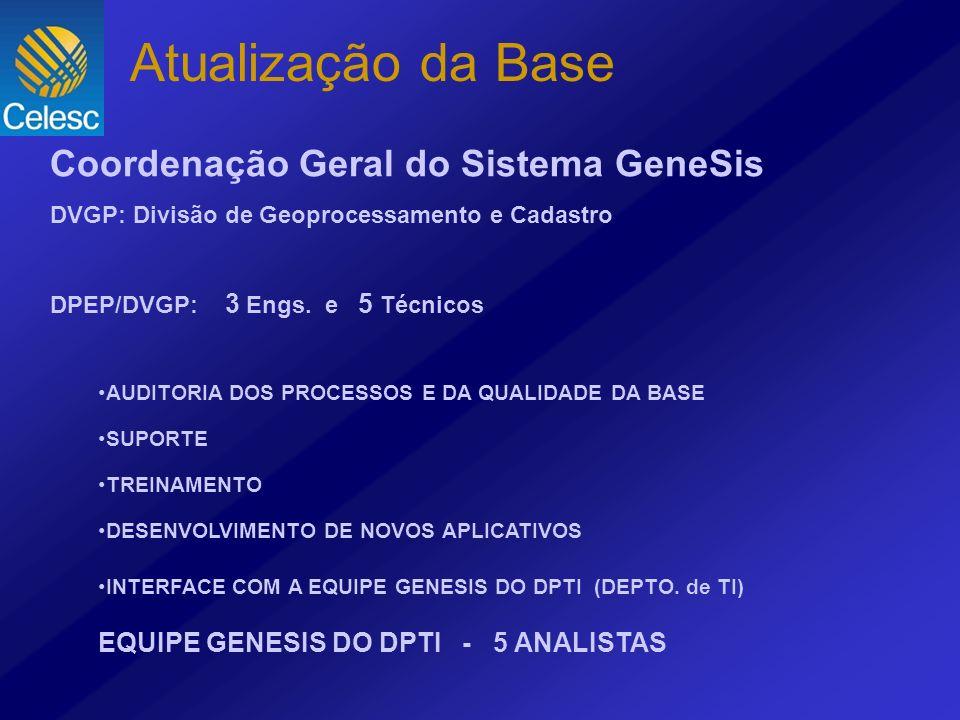 Atualização da Base Coordenação Geral do Sistema GeneSis