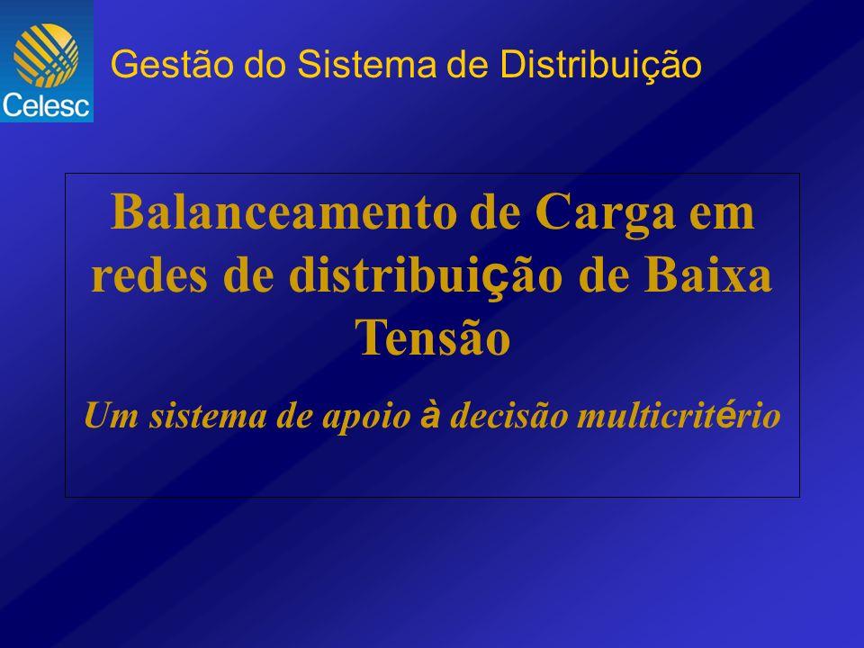 Gestão do Sistema de Distribuição