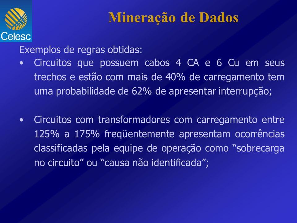 Mineração de Dados Exemplos de regras obtidas: