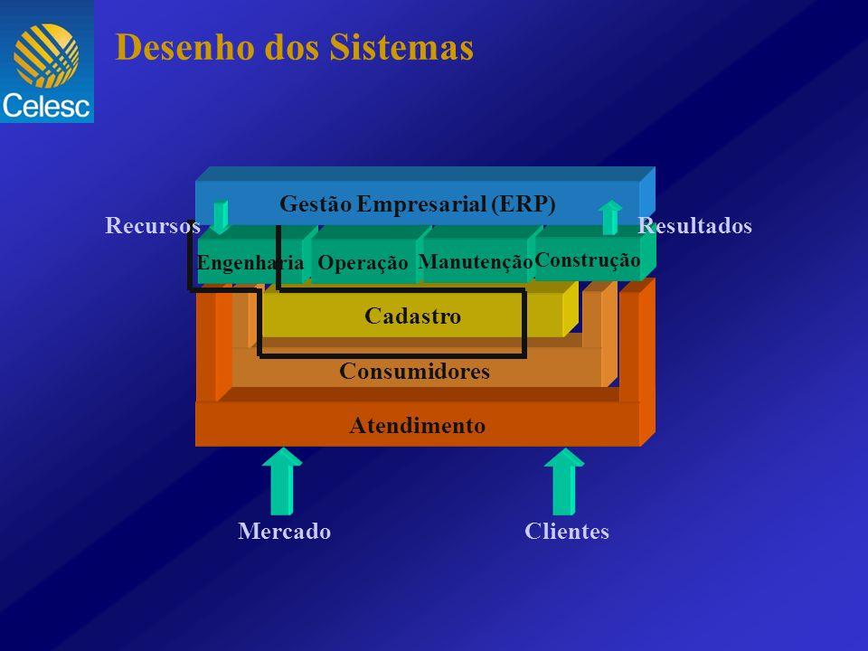 Gestão Empresarial (ERP)