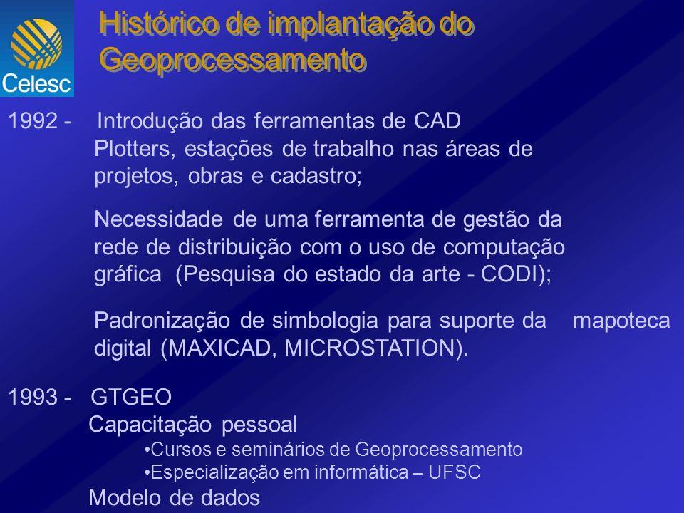 Histórico de implantação do Geoprocessamento
