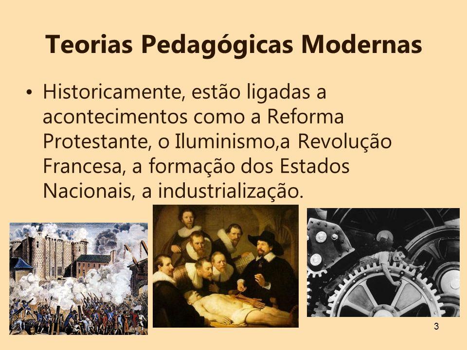 Teorias Pedagógicas Modernas