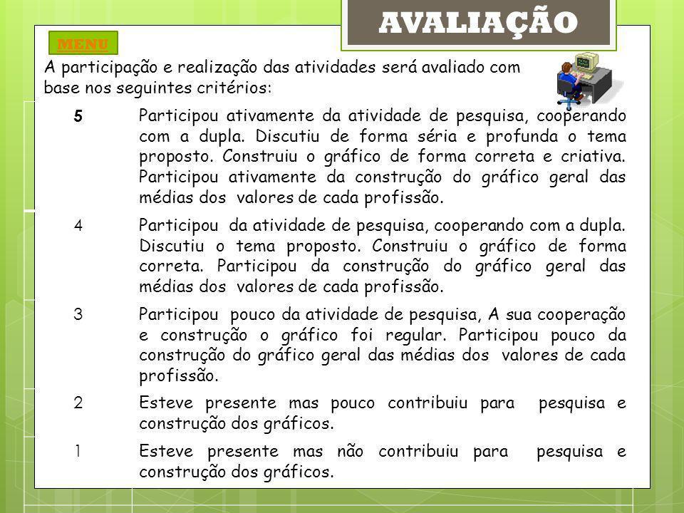 AVALIAÇÃO A participação e realização das atividades será avaliado com