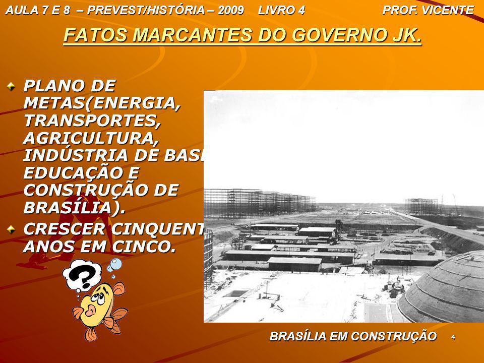 FATOS MARCANTES DO GOVERNO JK.