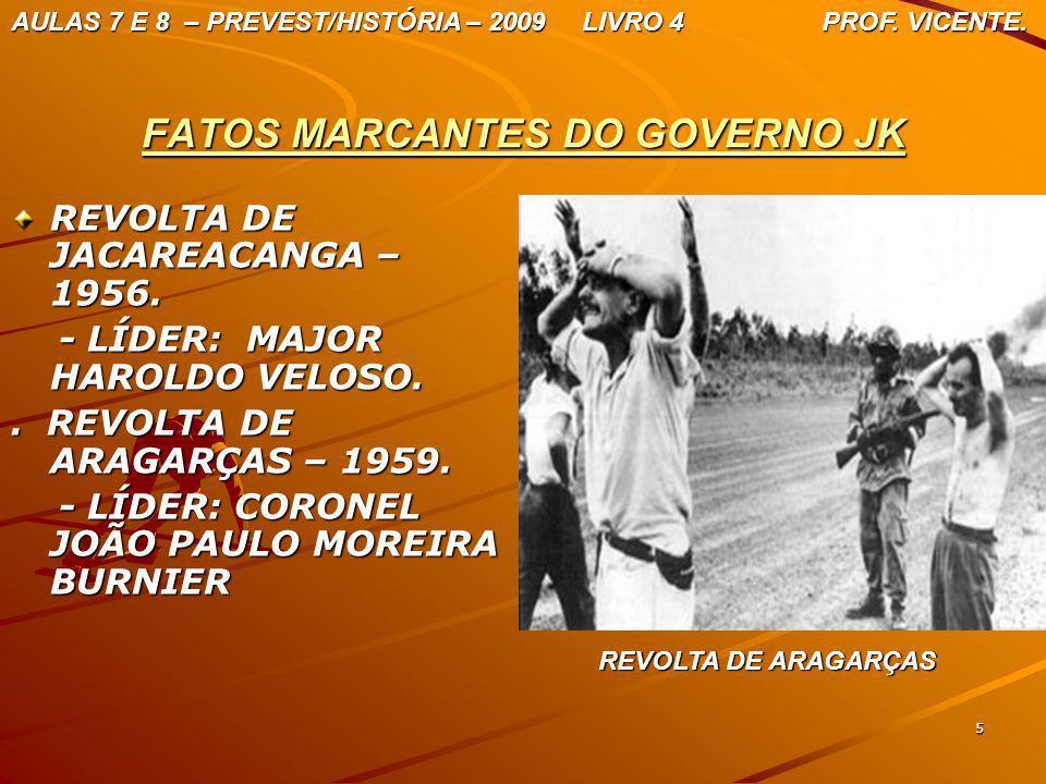 FATOS MARCANTES DO GOVERNO JK