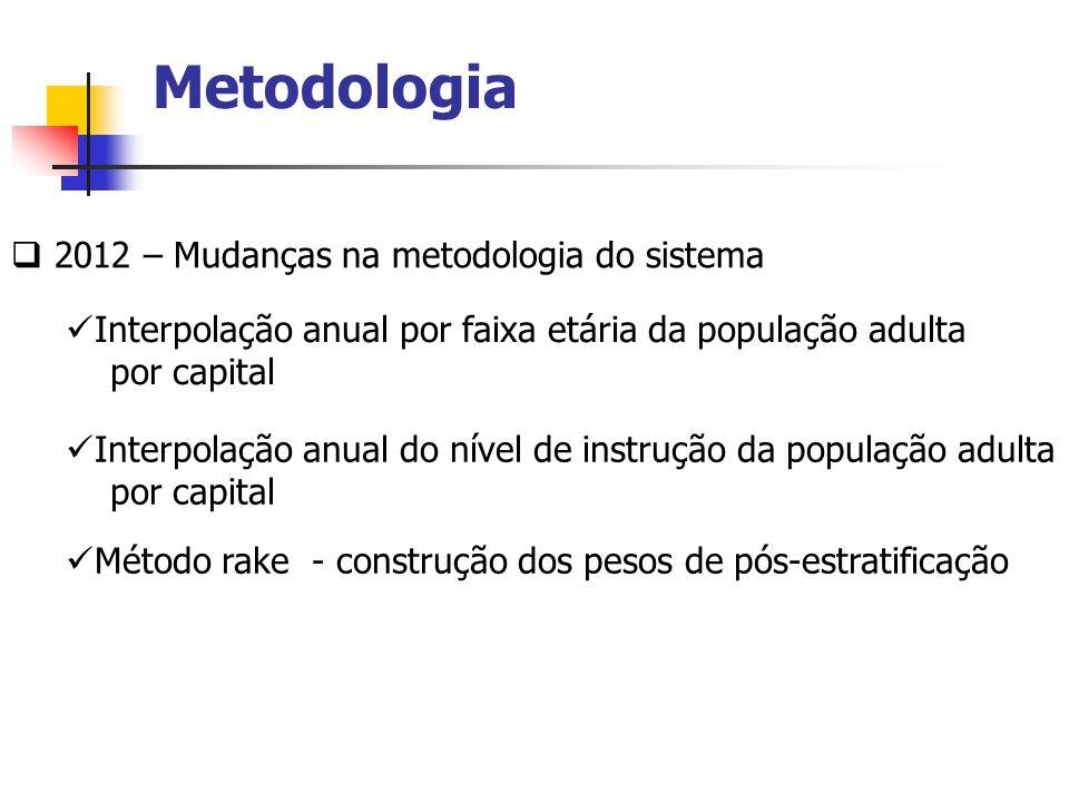Metodologia 2012 – Mudanças na metodologia do sistema