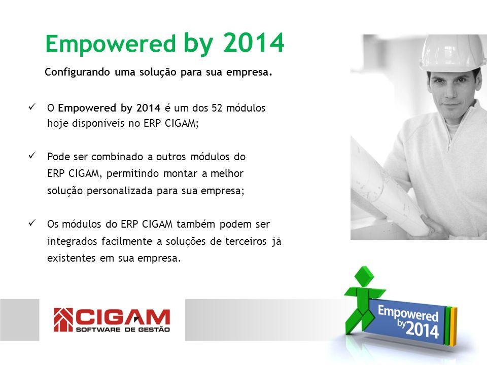 Empowered by 2014 Configurando uma solução para sua empresa.