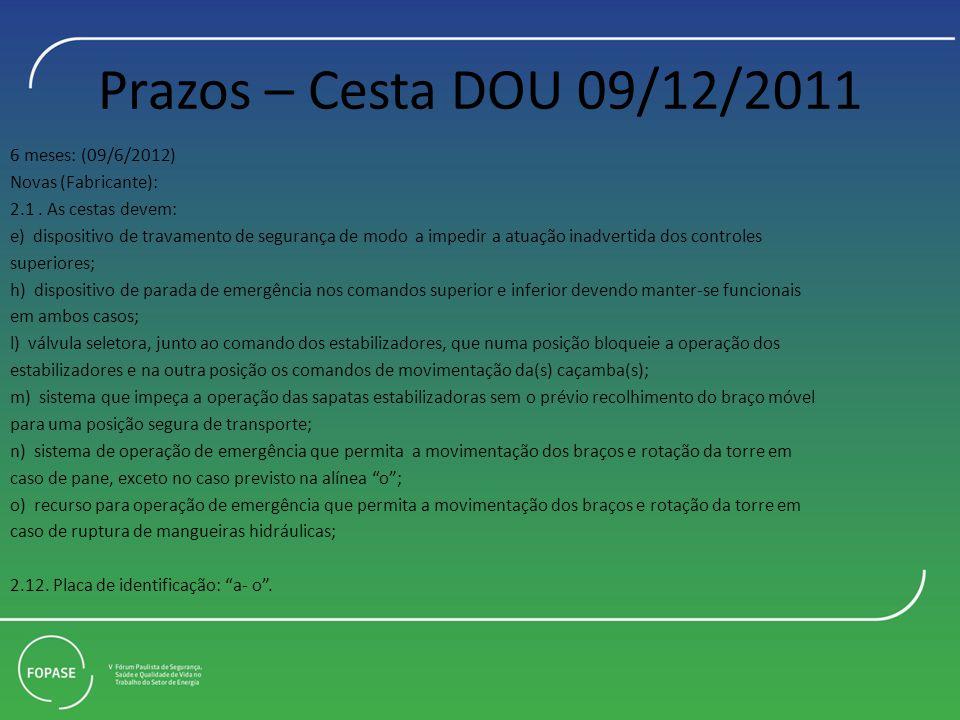 Prazos – Cesta DOU 09/12/2011