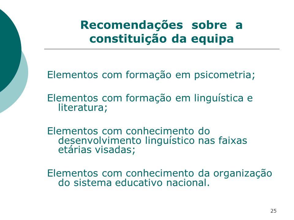 Recomendações sobre a constituição da equipa