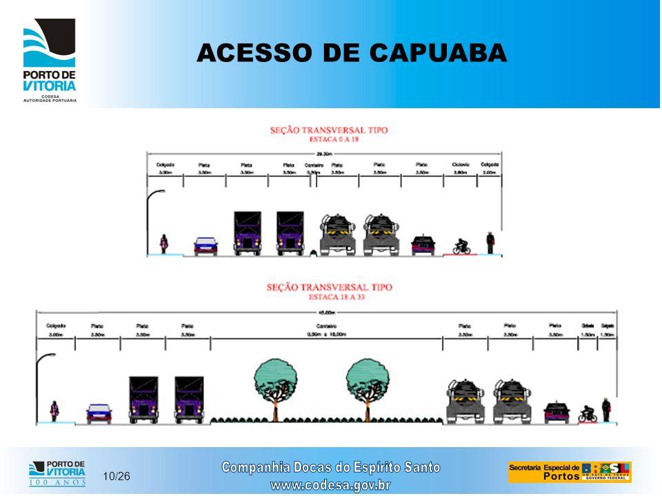 ACESSO DE CAPUABA