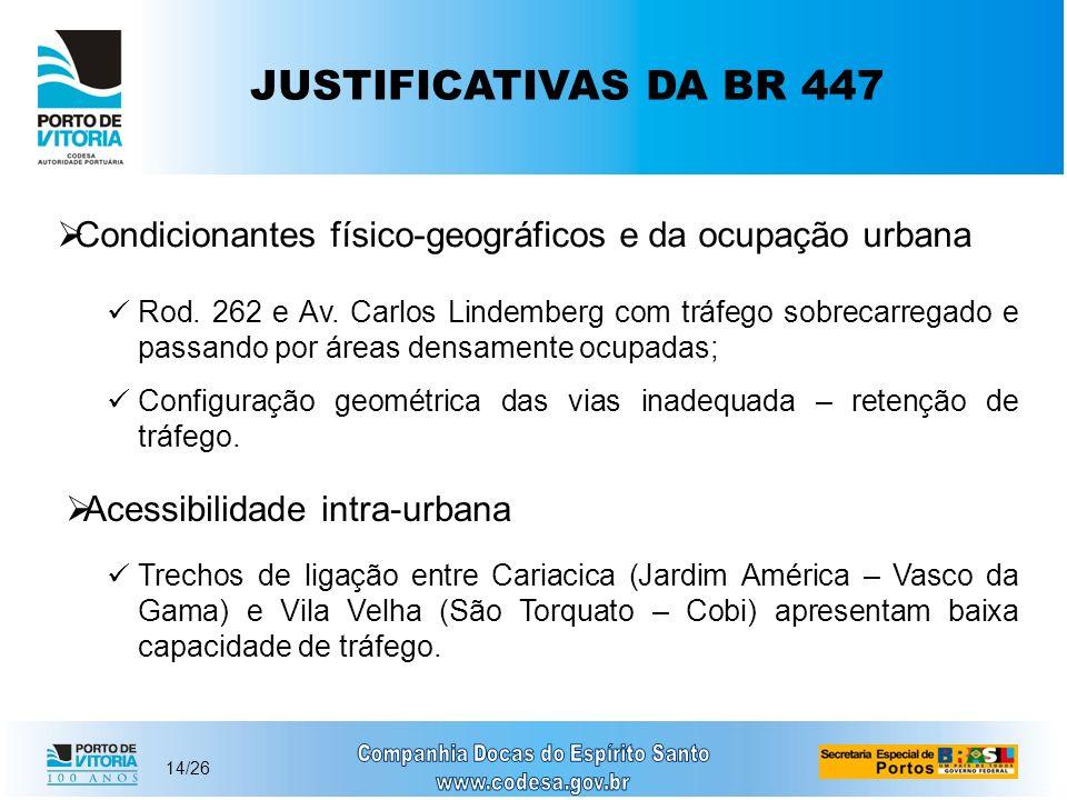 JUSTIFICATIVAS DA BR 447 Condicionantes físico-geográficos e da ocupação urbana.