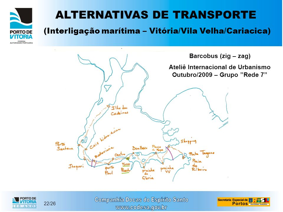 ALTERNATIVAS DE TRANSPORTE