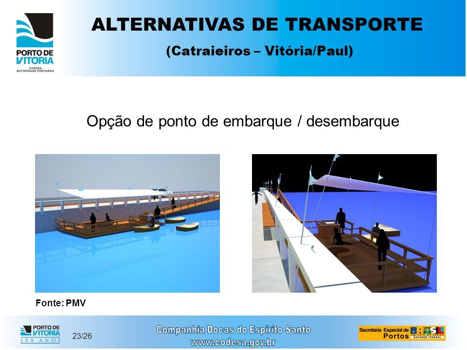 ALTERNATIVAS DE TRANSPORTE (Catraieiros – Vitória/Paul)