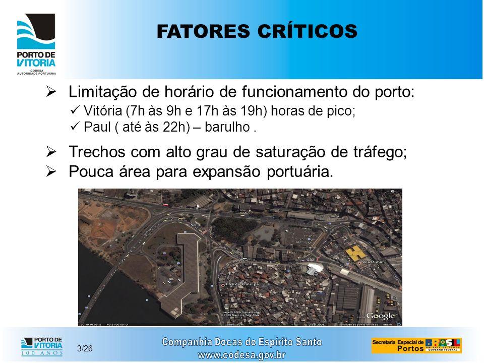 FATORES CRÍTICOS Limitação de horário de funcionamento do porto: