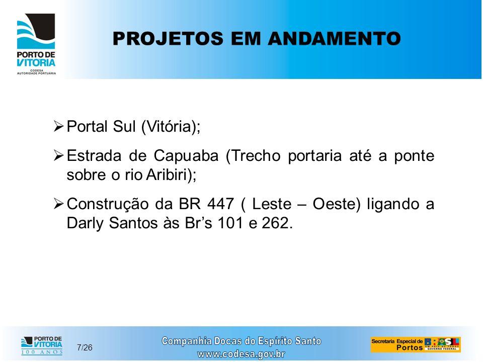 PROJETOS EM ANDAMENTO Portal Sul (Vitória);