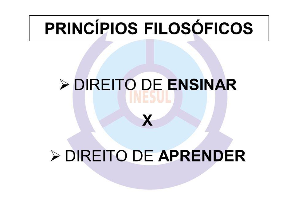 PRINCÍPIOS FILOSÓFICOS