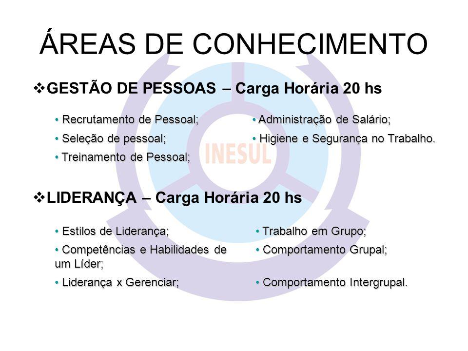 ÁREAS DE CONHECIMENTO GESTÃO DE PESSOAS – Carga Horária 20 hs