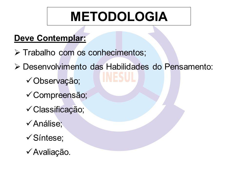 METODOLOGIA Deve Contemplar: Trabalho com os conhecimentos;