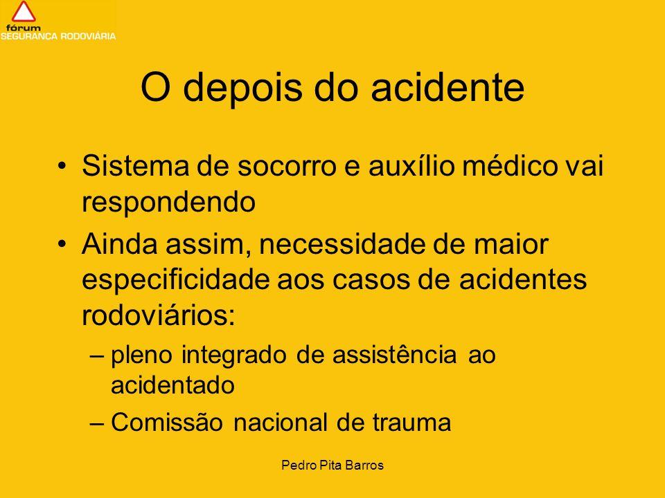 O depois do acidente Sistema de socorro e auxílio médico vai respondendo.