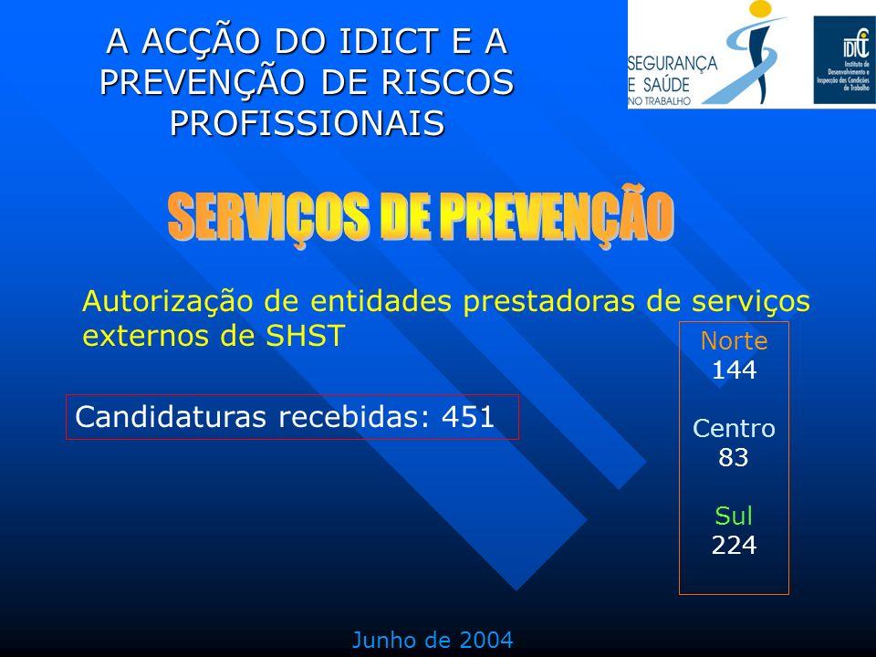 A ACÇÃO DO IDICT E A PREVENÇÃO DE RISCOS PROFISSIONAIS
