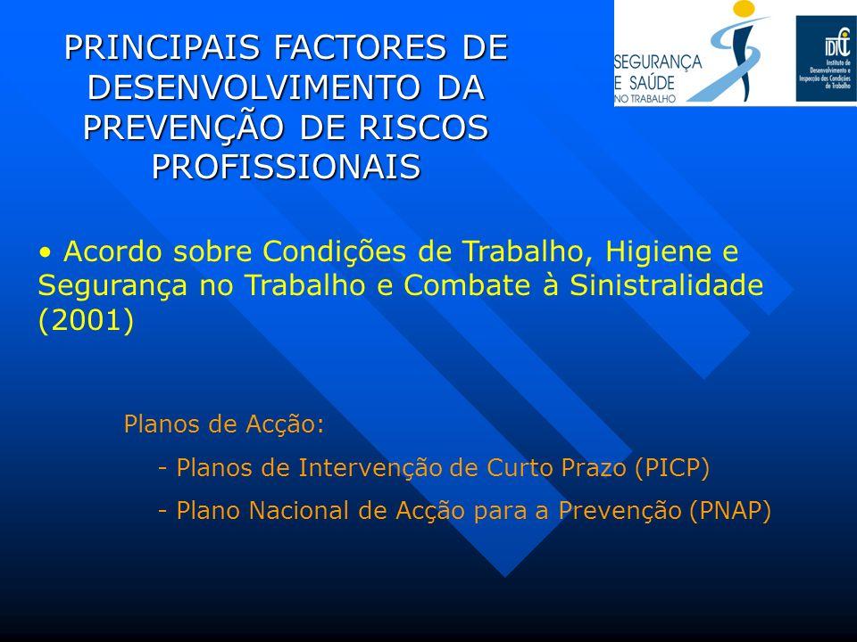 PRINCIPAIS FACTORES DE DESENVOLVIMENTO DA PREVENÇÃO DE RISCOS PROFISSIONAIS