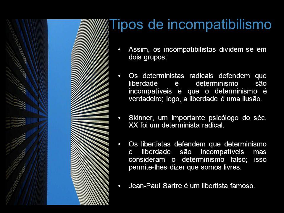 Tipos de incompatibilismo