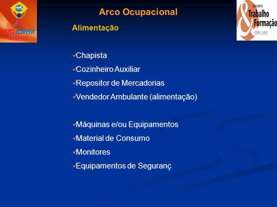 Arco Ocupacional Alimentação Chapista Cozinheiro Auxiliar