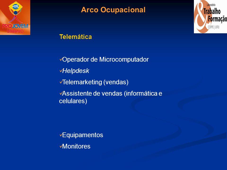 Arco Ocupacional Telemática Operador de Microcomputador Helpdesk