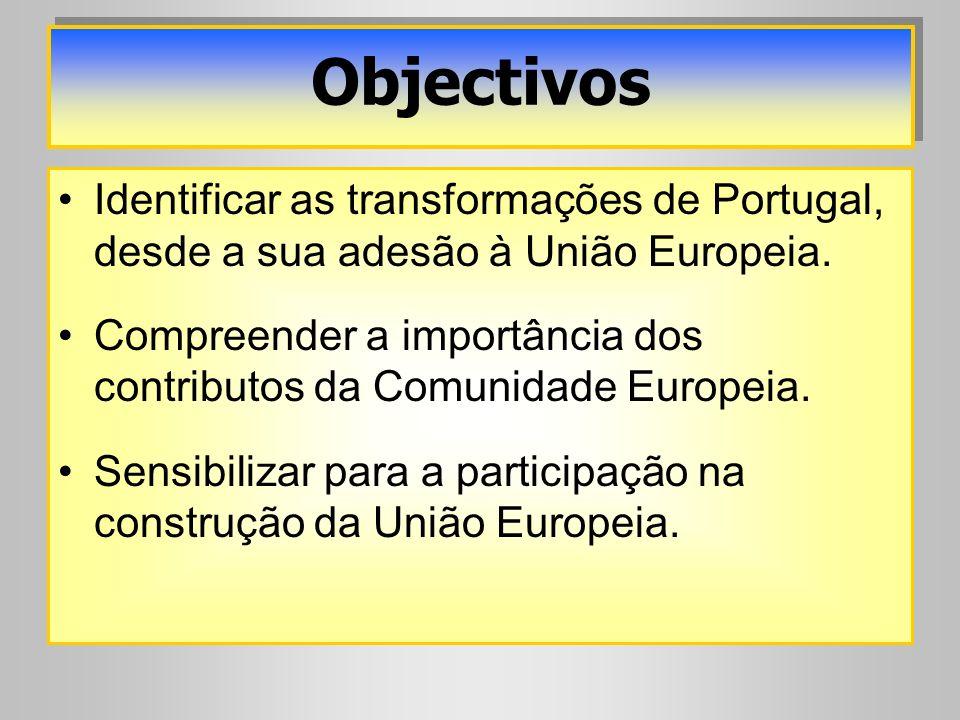 Objectivos Identificar as transformações de Portugal, desde a sua adesão à União Europeia.