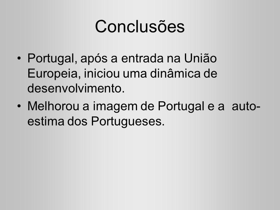 Conclusões Portugal, após a entrada na União Europeia, iniciou uma dinâmica de desenvolvimento.