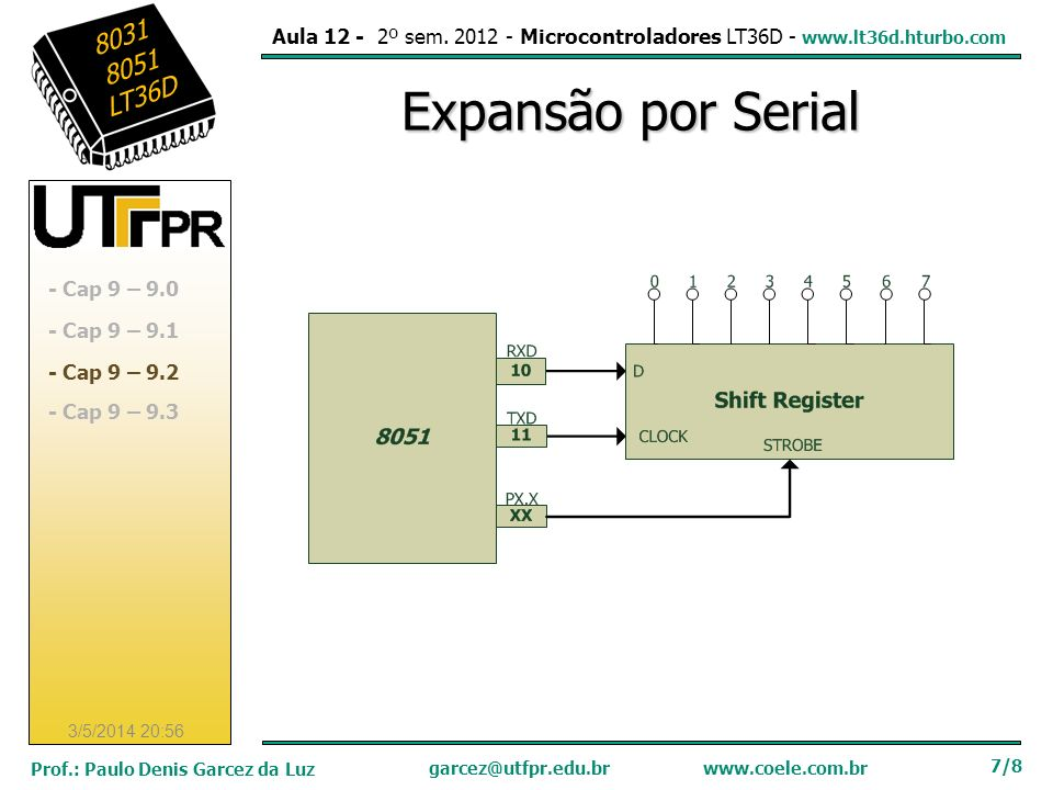 Expansão por Serial - Cap 9 – 9.0 - Cap 9 – 9.1 - Cap 9 – 9.2