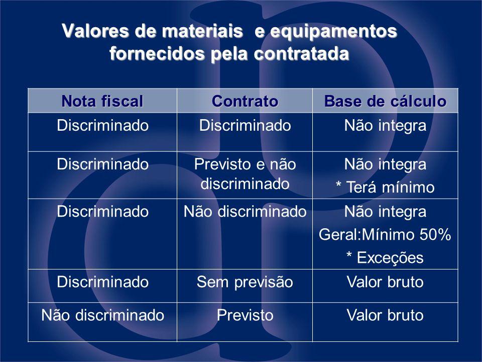 Valores de materiais e equipamentos fornecidos pela contratada