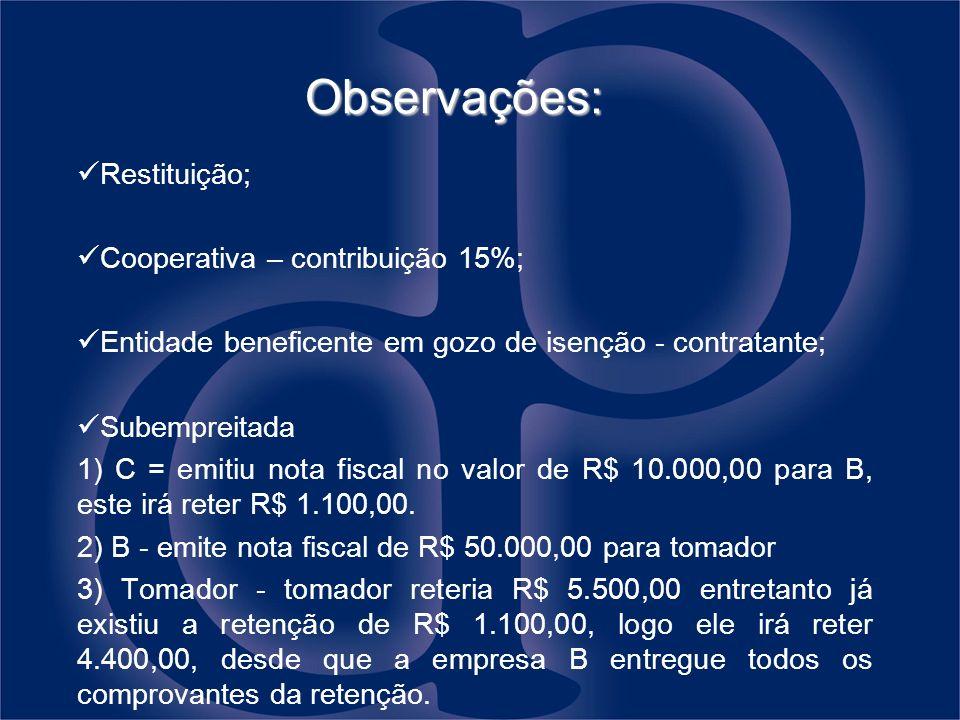 Observações: Restituição; Cooperativa – contribuição 15%;