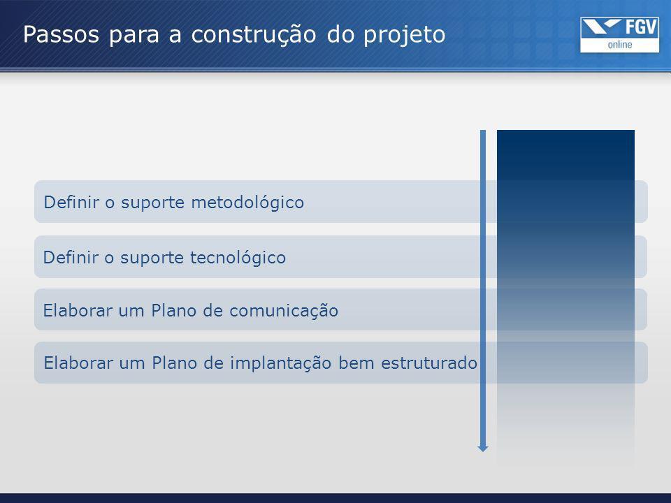 Passos para a construção do projeto