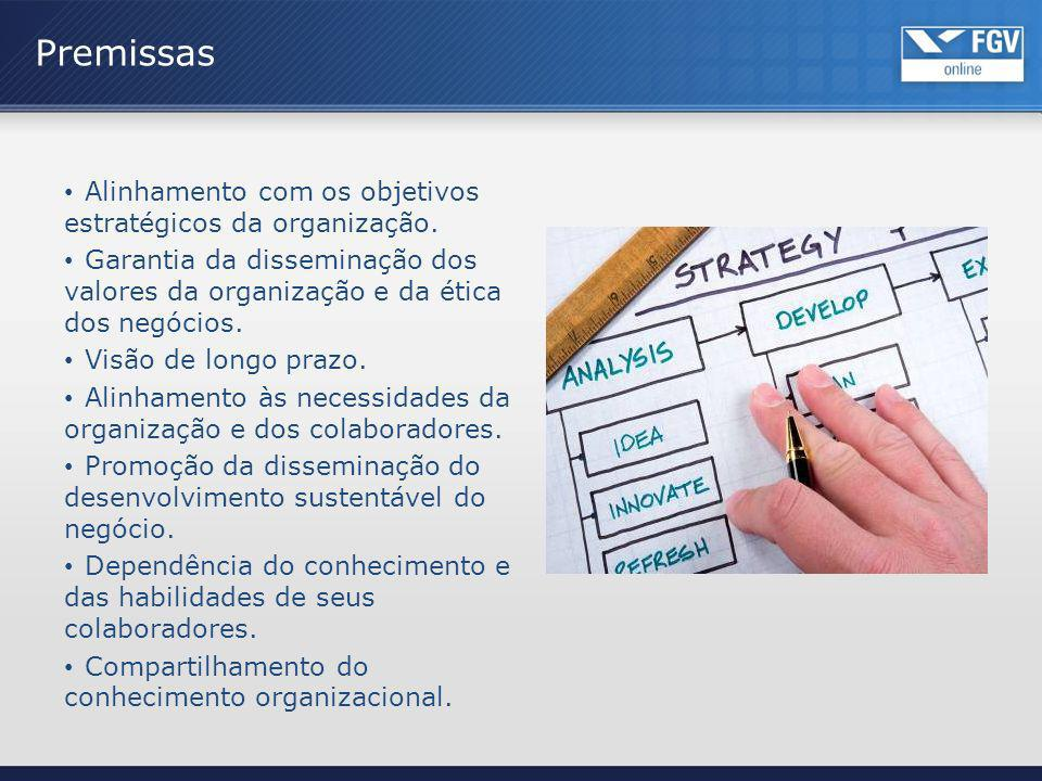 Premissas Alinhamento com os objetivos estratégicos da organização.
