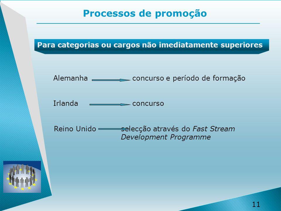 Processos de promoção Para categorias ou cargos não imediatamente superiores. Alemanha concurso e período de formação.