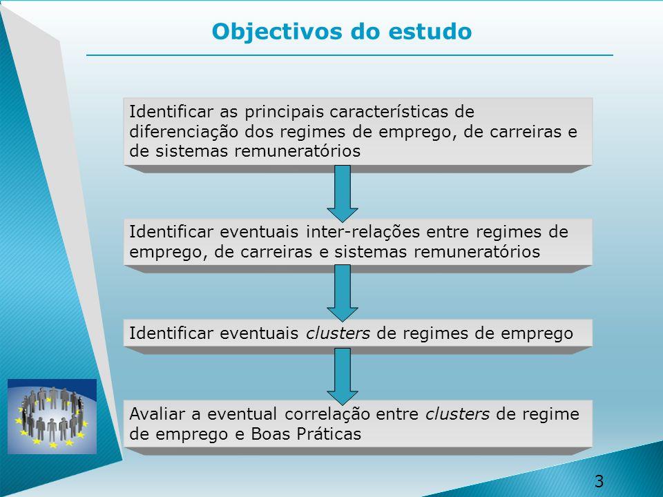Objectivos do estudo Identificar as principais características de diferenciação dos regimes de emprego, de carreiras e de sistemas remuneratórios.