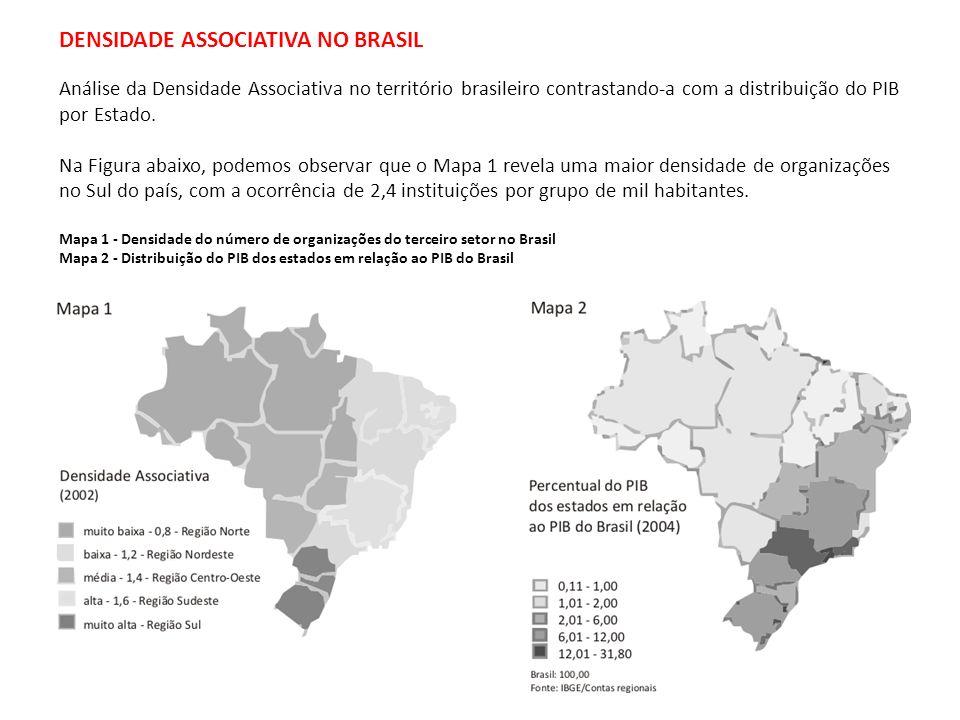DENSIDADE ASSOCIATIVA NO BRASIL